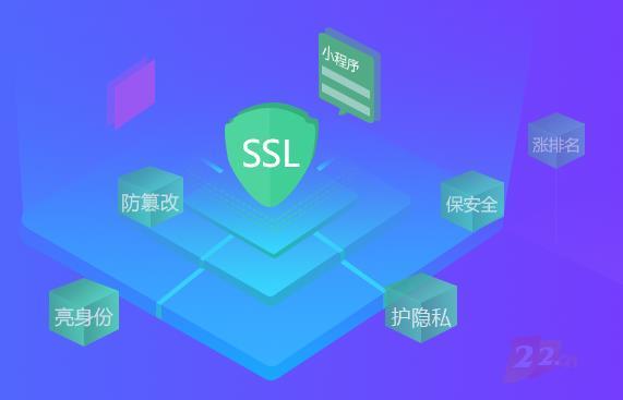 """人民网怒斥浏览器劫持顽疾,SSL证书助力""""改邪归正"""""""
