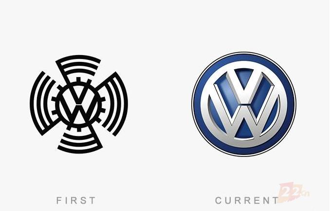 著名商标logo的今昔对比