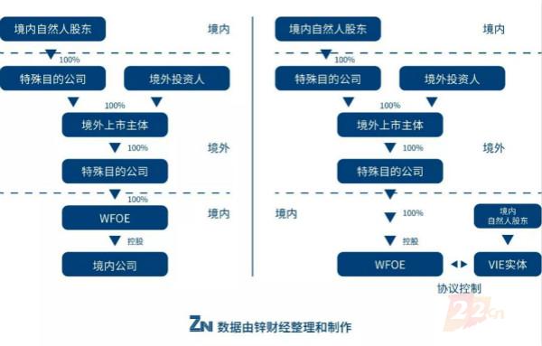 新商业世界只有两个战场,中国和中国以外的