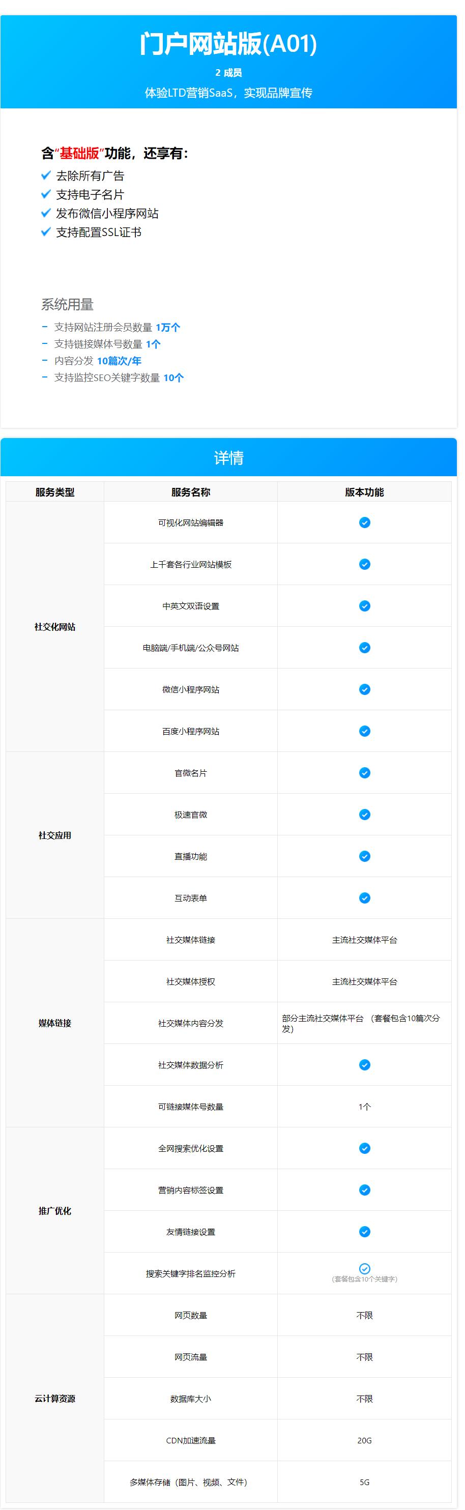 门户网站版-A01-乐通达·营销SaaS_看图王(1).png